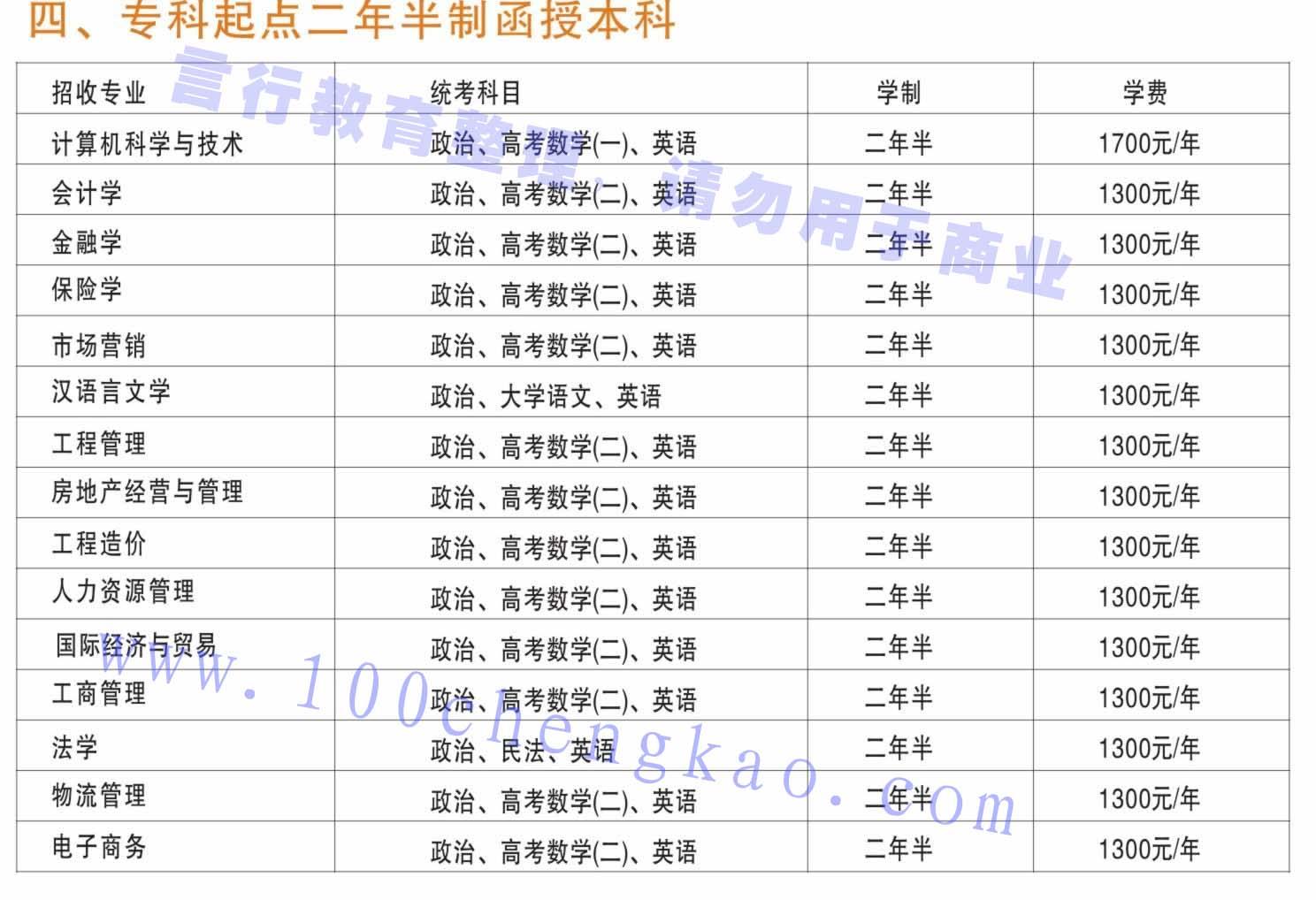 河南财经政法大学成人高考函授专升本招生专业.jpg