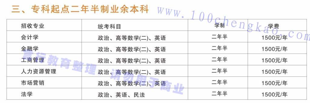 河南财经政法大学成人高考业余专升本招生专业.jpg