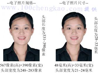 河南成人高考学位英语考试电子照片标准样式.jpg
