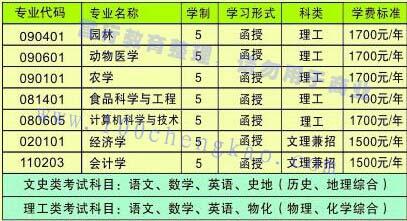 河南农业大学成人高考高中起点本科招生专业汇总.jpg